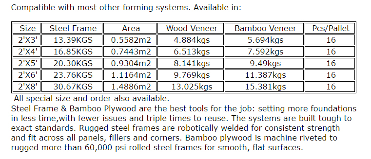 CONCRETE FORMING|FORMWORK SYSTEM|LIFTING SYSTEM